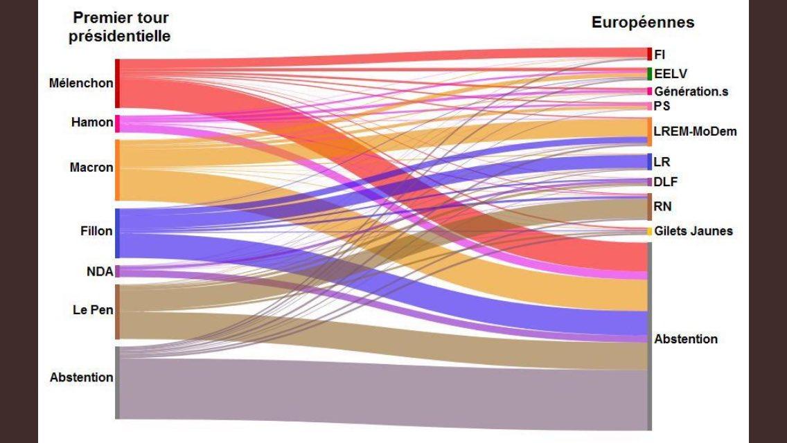 resultats-e-europeenes-2019.jpg